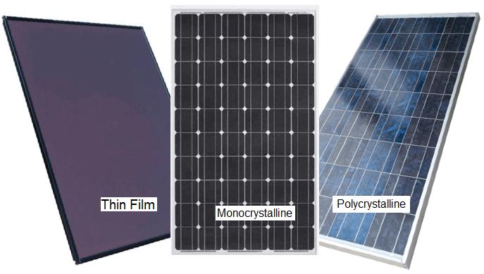 Các loại pin năng lượng mặt trời hiện