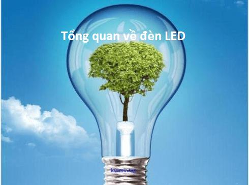 Tổng quan về đèn LED