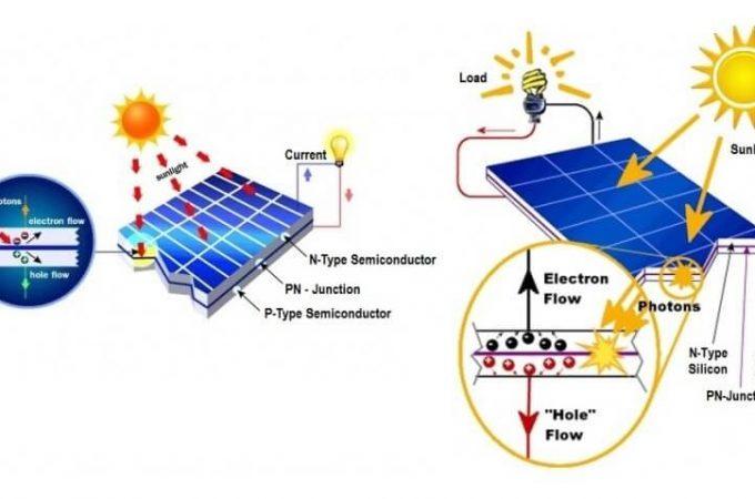 Vật liệu chế tạo pin năng lượng mặt trời